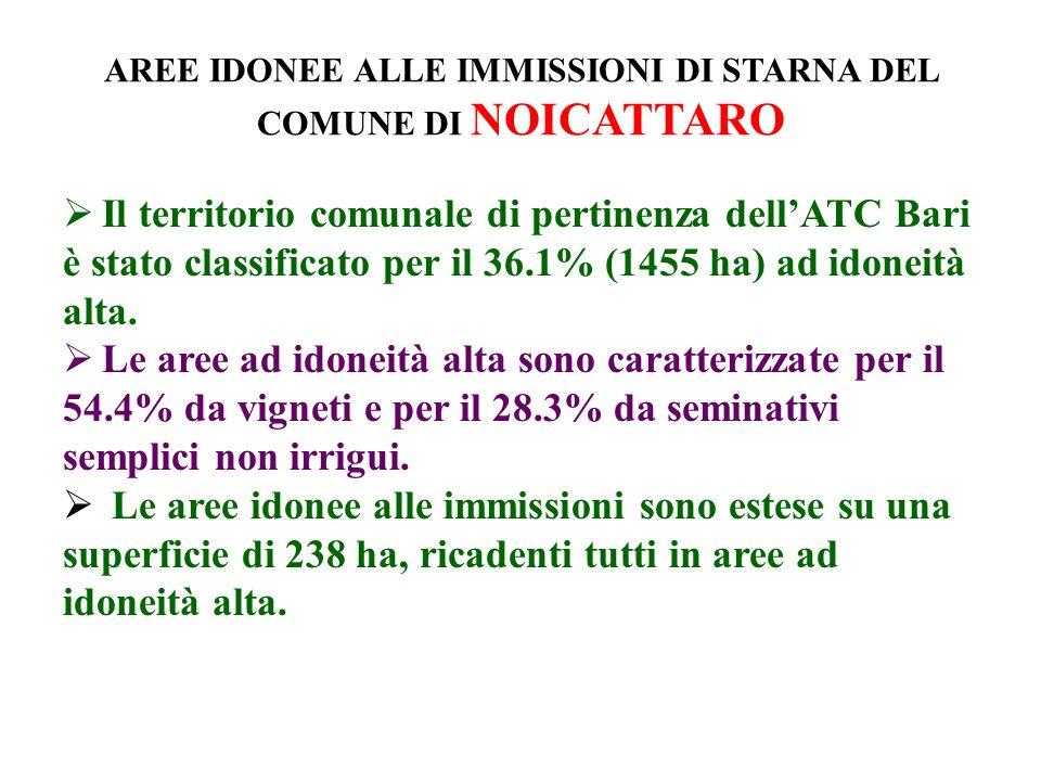 AREE IDONEE ALLE IMMISSIONI DI STARNA DEL COMUNE DI NOICATTARO Il territorio comunale di pertinenza dellATC Bari è stato classificato per il 36.1% (1455 ha) ad idoneità alta.