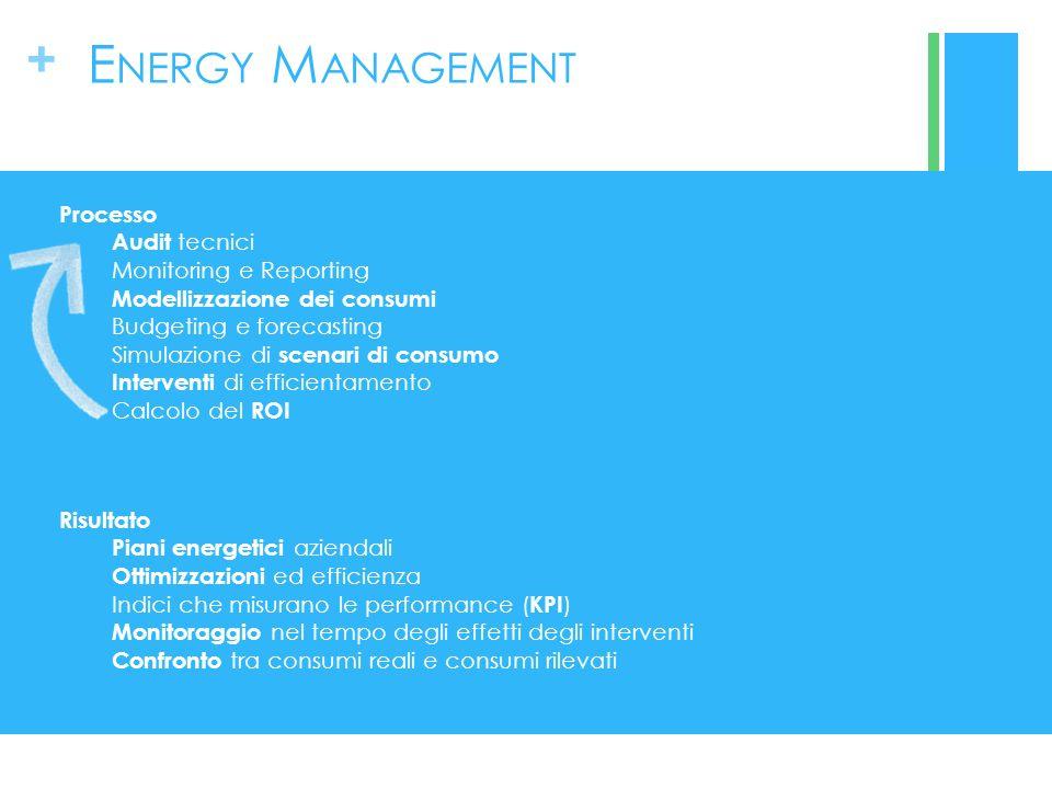 + E NERGY M ANAGEMENT L efficienza energetica è un piano che parte dalla consapevolezza dei consumi.