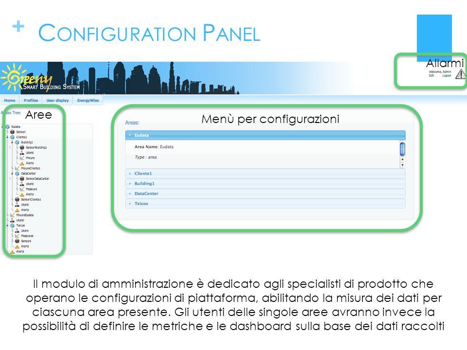 + C ONFIGURATION P ANEL Aree Allarmi Menù per configurazioni Il modulo di amministrazione è dedicato agli specialisti di prodotto che operano le configurazioni di piattaforma, abilitando la misura dei dati per ciascuna area presente.