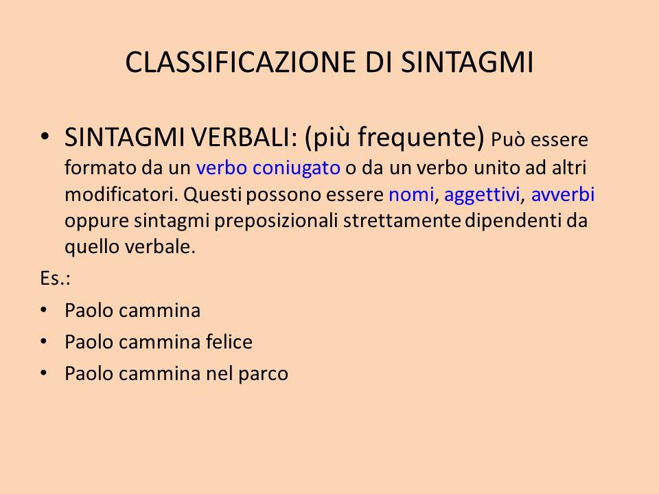 CLASSIFICAZIONE DI SINTAGMI SINTAGMI VERBALI: (più frequente) Può essere formato da un verbo coniugato o da un verbo unito ad altri modificatori. Ques