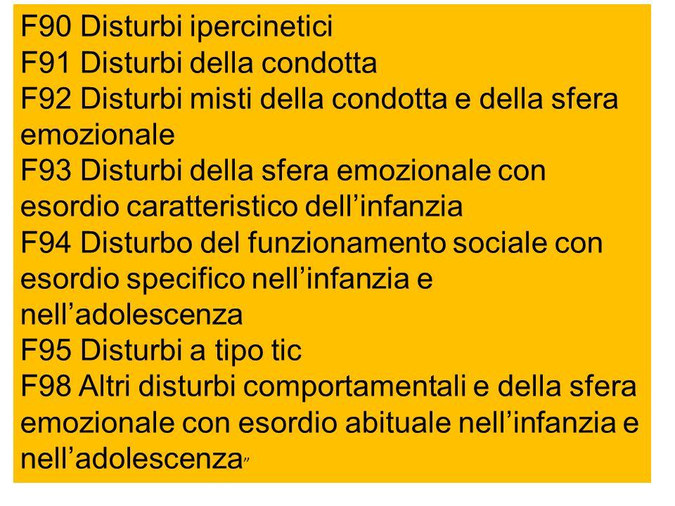 F90 Disturbi ipercinetici F91 Disturbi della condotta F92 Disturbi misti della condotta e della sfera emozionale F93 Disturbi della sfera emozionale c