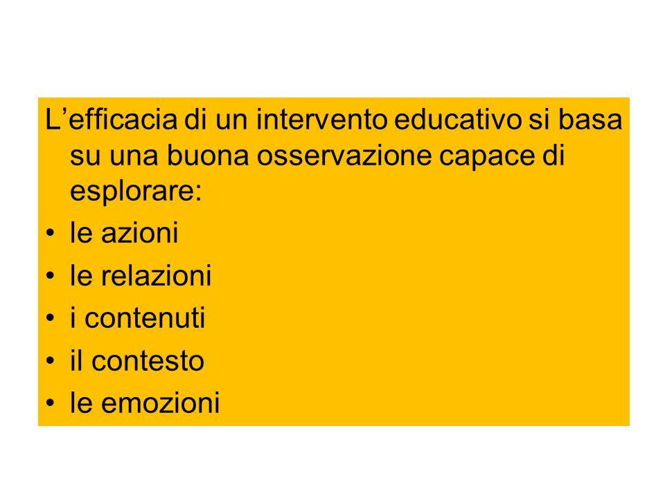 Lefficacia di un intervento educativo si basa su una buona osservazione capace di esplorare: le azioni le relazioni i contenuti il contesto le emozion
