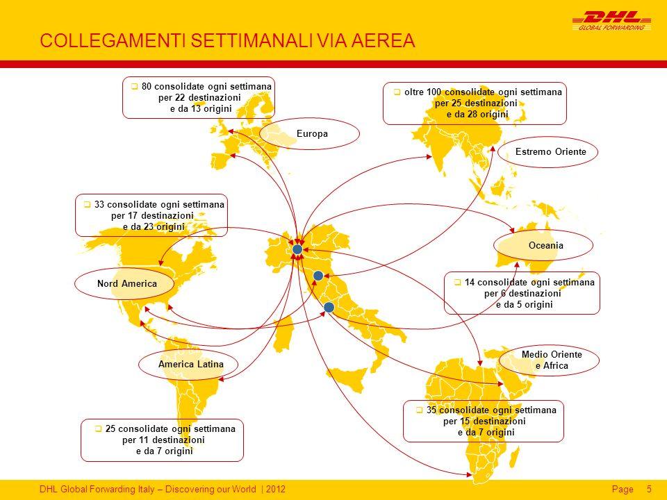 DHL Global Forwarding Italy – Discovering our World | 2012Page6 COLLEGAMENTI SETTIMANALI VIA MARE LCL IN-HOUSE Nord America America Latina Medio Oriente e Africa Estremo Oriente Oceania 10 consolidate ogni settimana per 59 destinazioni e da 33 origini 18 consolidate ogni settimana per 87 destinazioni e da 23 origini 8 consolidate ogni settimana per 23 destinazioni 10 consolidate ogni settimana per 32 destinazioni 3 consolidate ogni settimana per 13 destinazioni