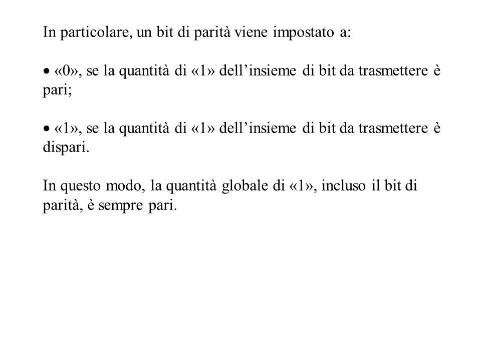 In particolare, un bit di parità viene impostato a: «0», se la quantità di «1» dellinsieme di bit da trasmettere è pari; «1», se la quantità di «1» dellinsieme di bit da trasmettere è dispari.