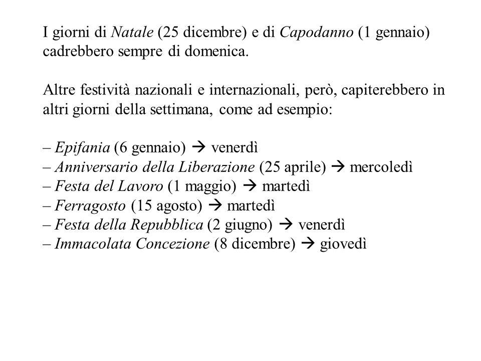 I giorni di Natale (25 dicembre) e di Capodanno (1 gennaio) cadrebbero sempre di domenica.