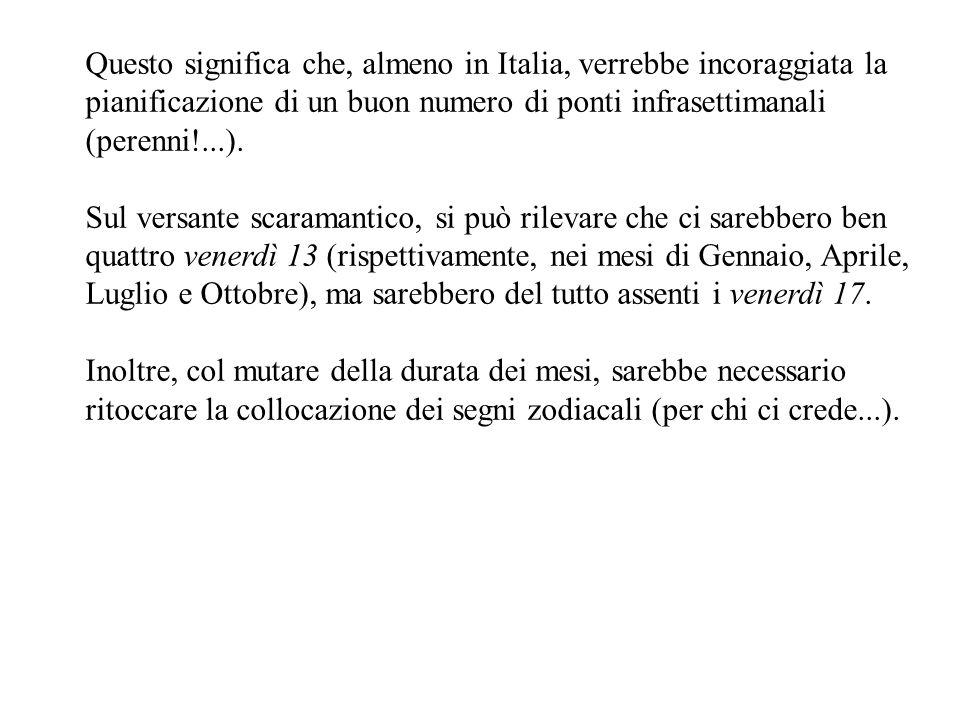Questo significa che, almeno in Italia, verrebbe incoraggiata la pianificazione di un buon numero di ponti infrasettimanali (perenni!...).