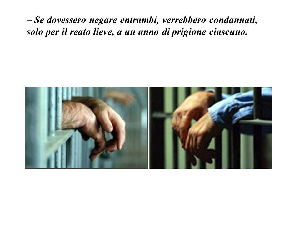 – Se dovessero negare entrambi, verrebbero condannati, solo per il reato lieve, a un anno di prigione ciascuno.