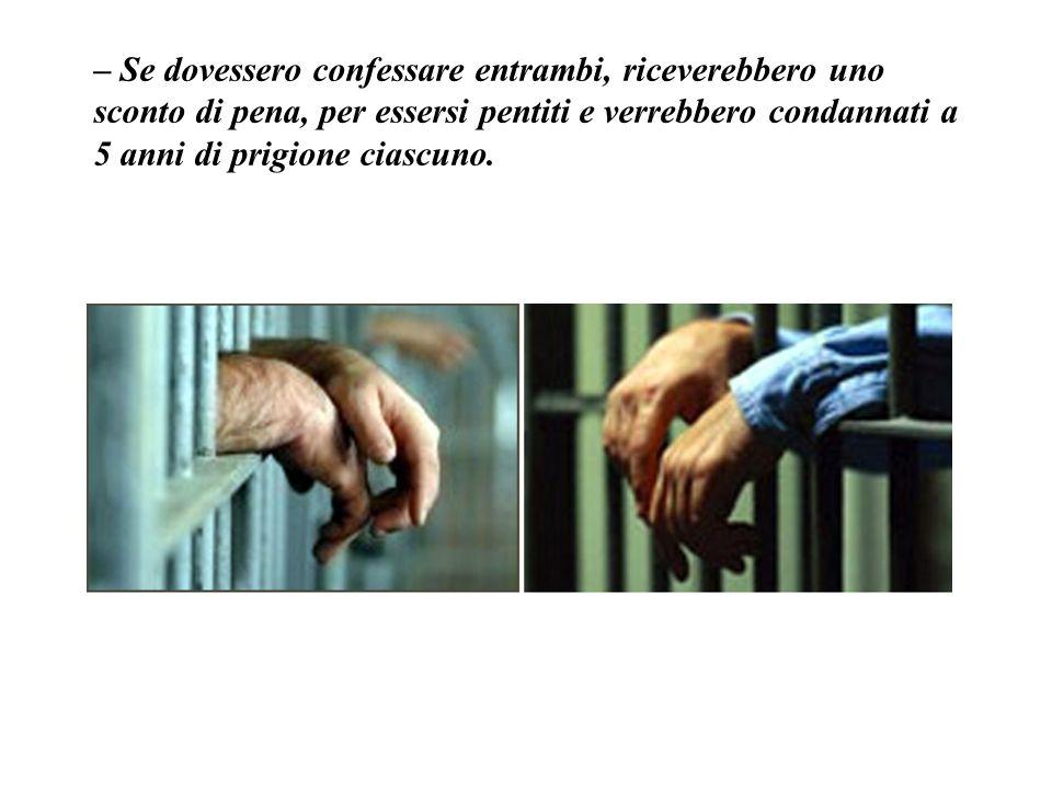 – Se dovessero confessare entrambi, riceverebbero uno sconto di pena, per essersi pentiti e verrebbero condannati a 5 anni di prigione ciascuno.