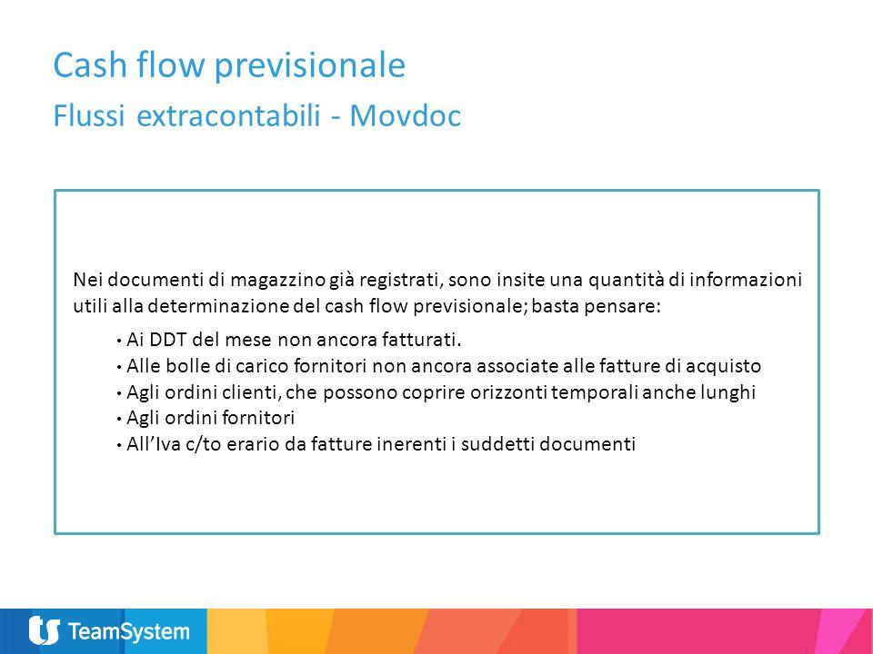 MOVDOC è un file contabile che colleziona le informazioni di tipo economico e finanziario estratte dallarea dei materiali.