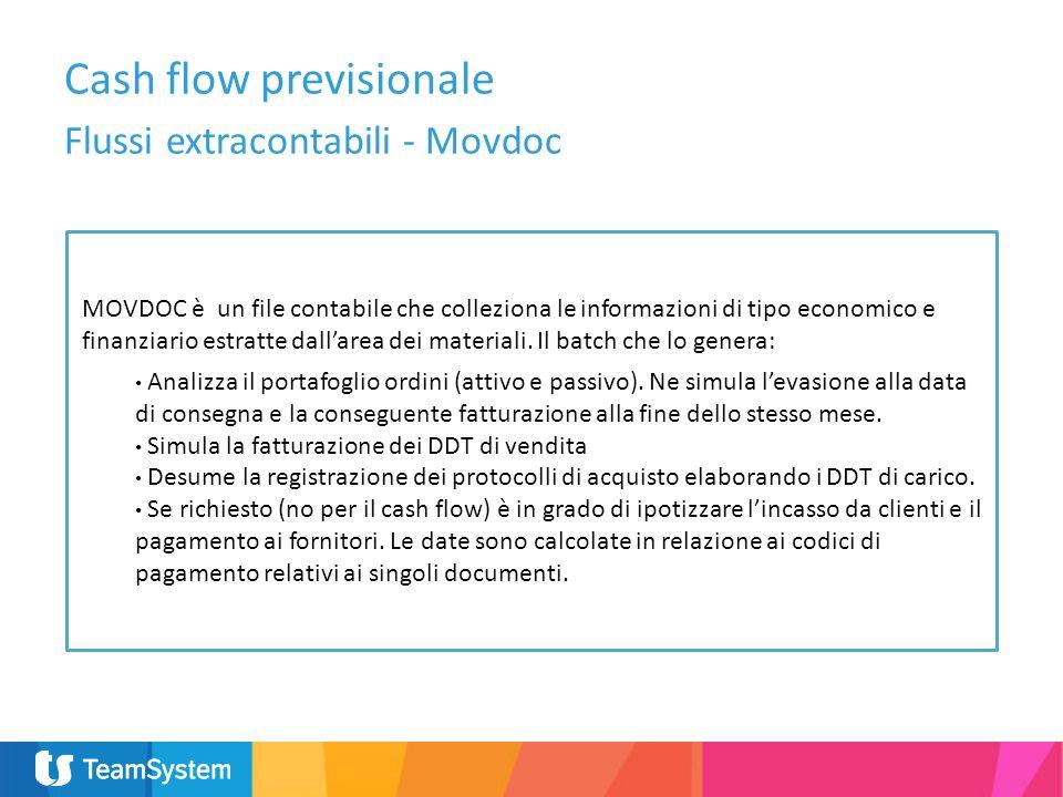 MOVDOC è un file contabile che colleziona le informazioni di tipo economico e finanziario estratte dallarea dei materiali. Il batch che lo genera: Ana