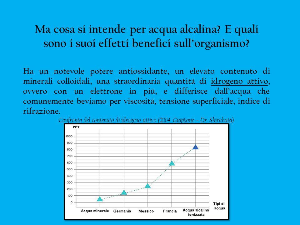 Ma cosa si intende per acqua alcalina? E quali sono i suoi effetti benefici sullorganismo? Ha un notevole potere antiossidante, un elevato contenuto d