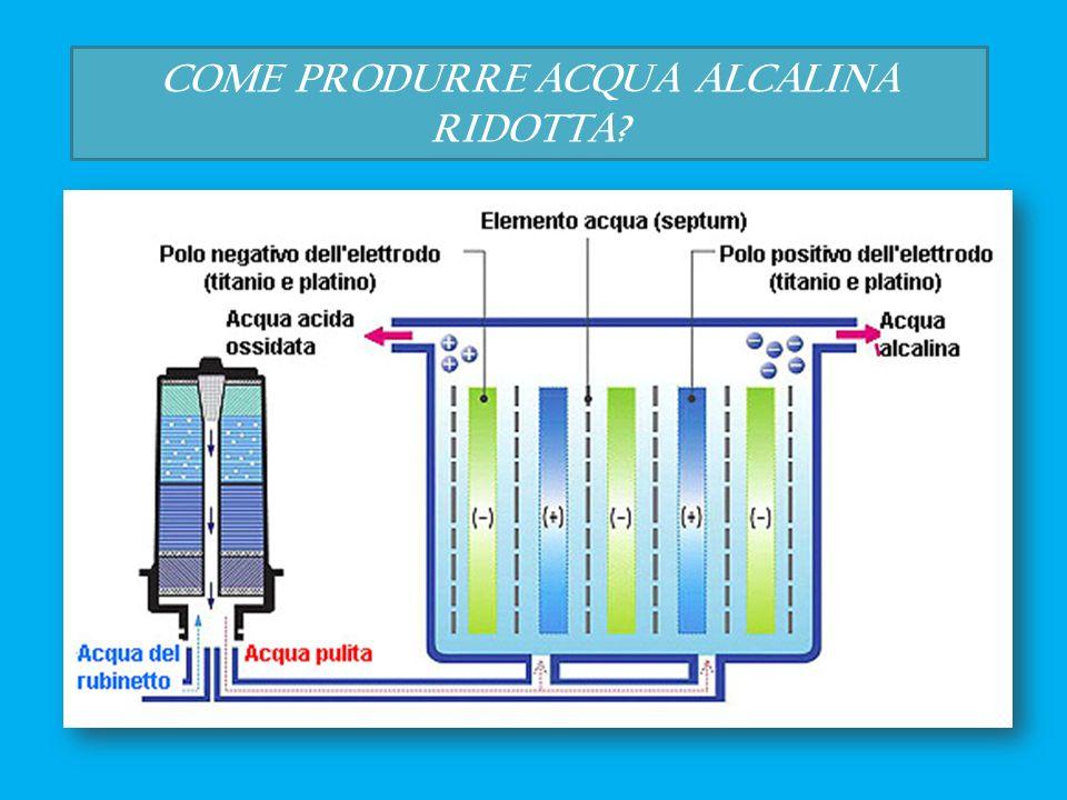 COME PRODURRE ACQUA ALCALINA RIDOTTA?