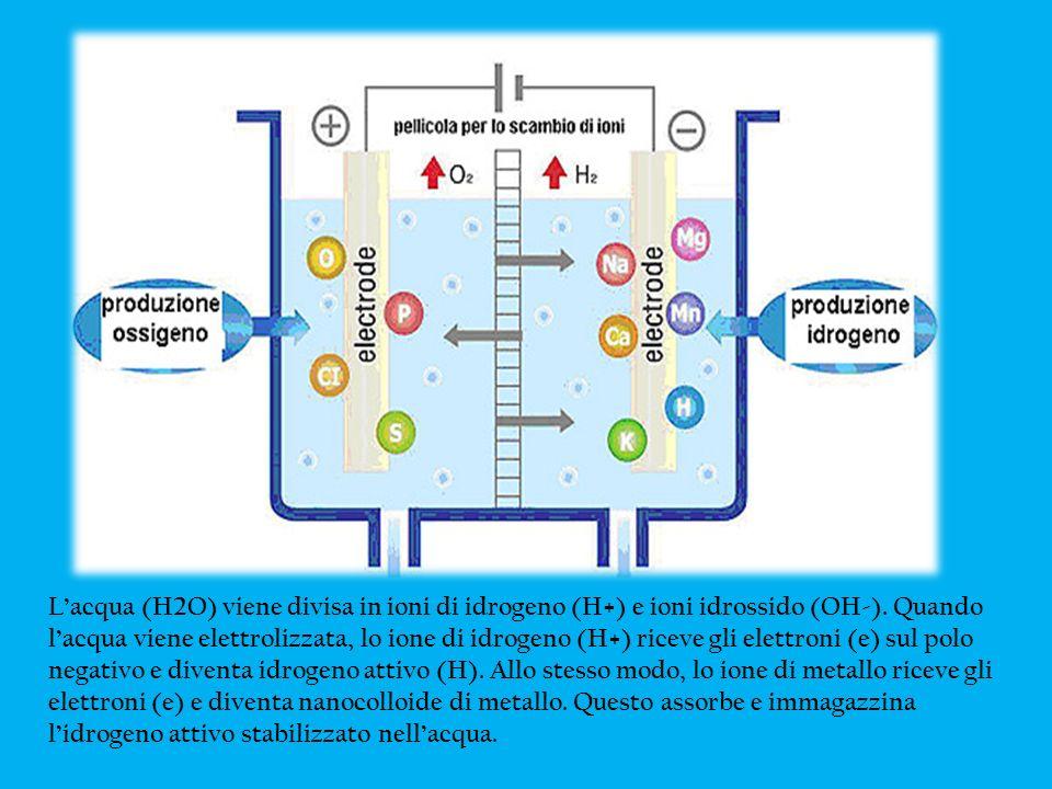 Lacqua (H2O) viene divisa in ioni di idrogeno (H+) e ioni idrossido (OH-). Quando lacqua viene elettrolizzata, lo ione di idrogeno (H+) riceve gli ele
