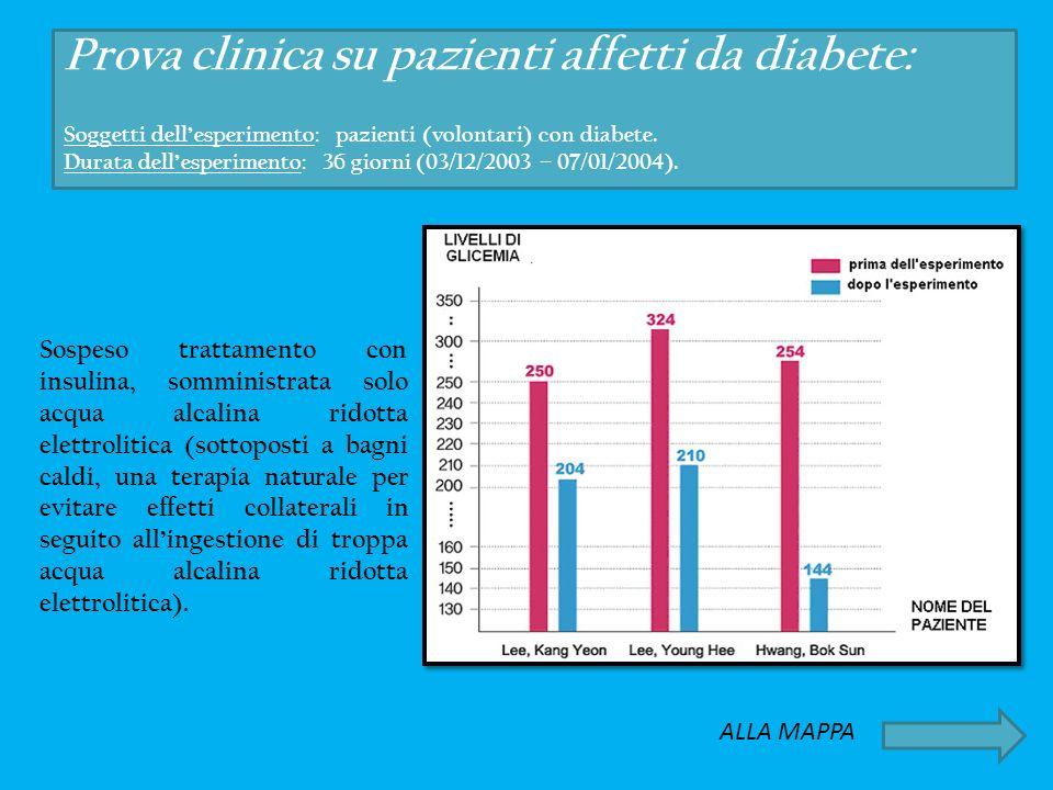 Prova clinica su pazienti affetti da diabete: Soggetti dellesperimento: pazienti (volontari) con diabete. Durata dellesperimento: 36 giorni (03/12/200