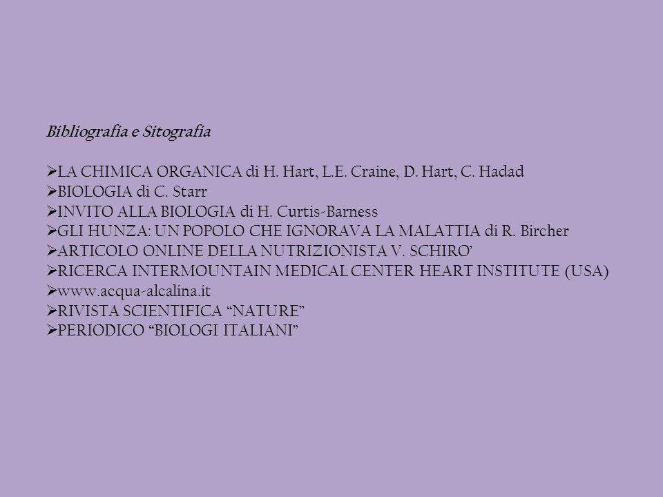 Bibliografia e Sitografia LA CHIMICA ORGANICA di H. Hart, L.E. Craine, D. Hart, C. Hadad BIOLOGIA di C. Starr INVITO ALLA BIOLOGIA di H. Curtis-Barnes