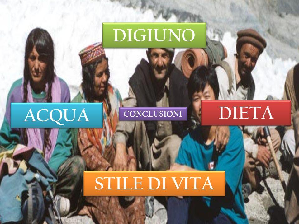 DIGIUNO ACQUA DIETA STILE DI VITA CONCLUSIONI