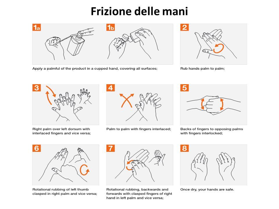 Frizione delle mani