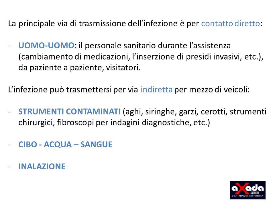La principale via di trasmissione dellinfezione è per contatto diretto: -UOMO-UOMO: il personale sanitario durante lassistenza (cambiamento di medicazioni, linserzione di presidi invasivi, etc.), da paziente a paziente, visitatori.