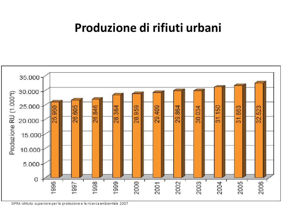 Produzione di rifiuti urbani ISPRA Istituto superiore per la protezione e la ricerca ambientale 2007