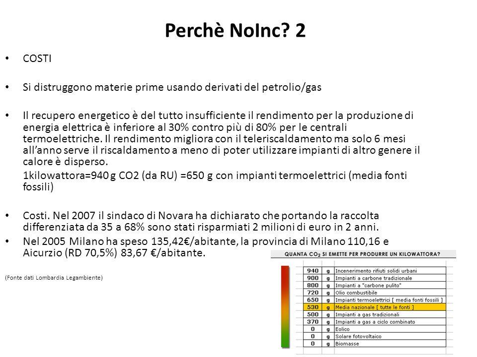 Perchè NoInc? 2 COSTI Si distruggono materie prime usando derivati del petrolio/gas Il recupero energetico è del tutto insufficiente il rendimento per