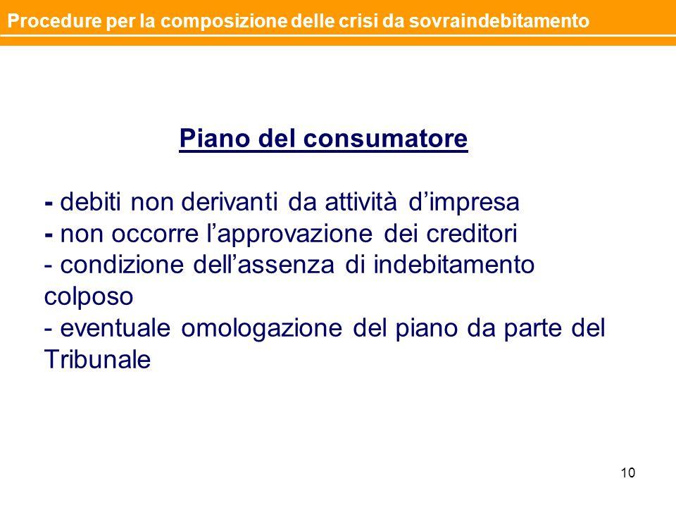 Piano del consumatore - debiti non derivanti da attività dimpresa - non occorre lapprovazione dei creditori - condizione dellassenza di indebitamento