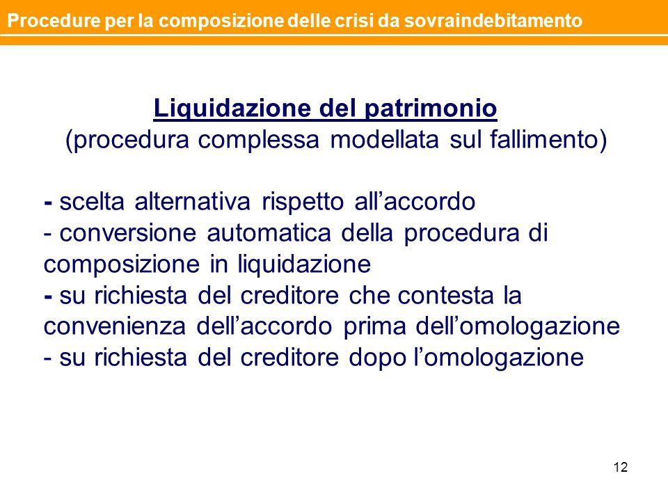Liquidazione del patrimonio (procedura complessa modellata sul fallimento) - scelta alternativa rispetto allaccordo - conversione automatica della pro