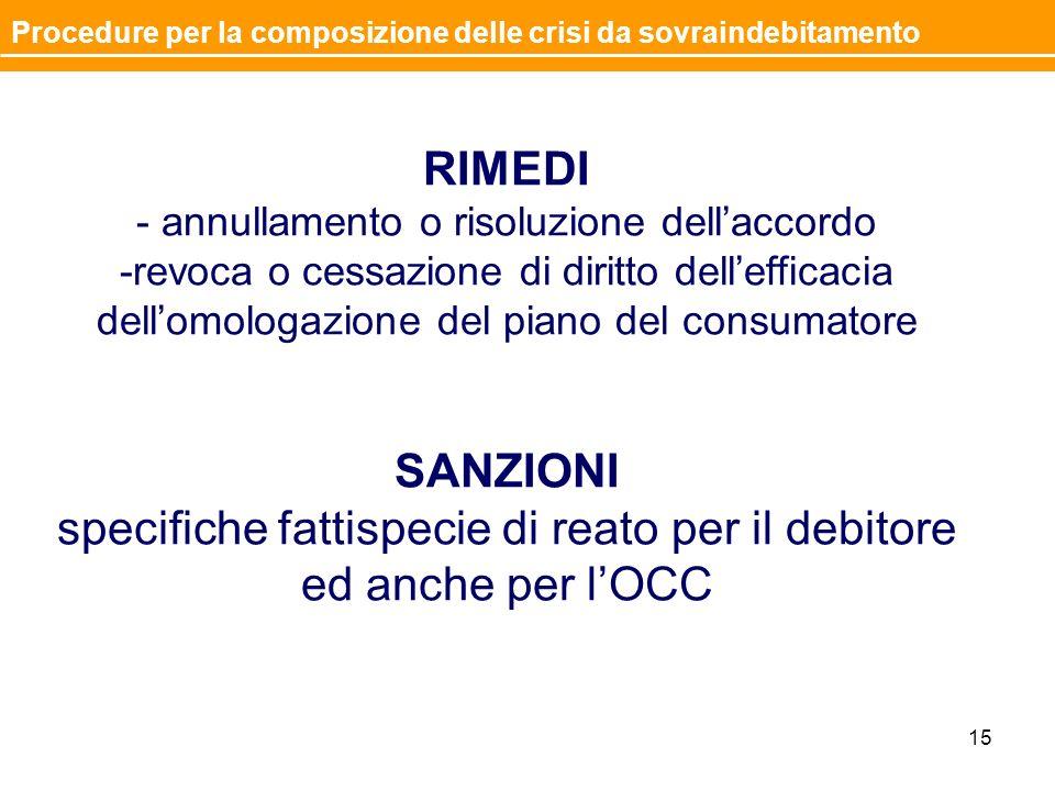 RIMEDI - annullamento o risoluzione dellaccordo -revoca o cessazione di diritto dellefficacia dellomologazione del piano del consumatore SANZIONI spec