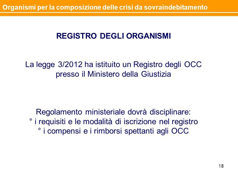 REGISTRO DEGLI ORGANISMI La legge 3/2012 ha istituito un Registro degli OCC presso il Ministero della Giustizia Regolamento ministeriale dovrà discipl