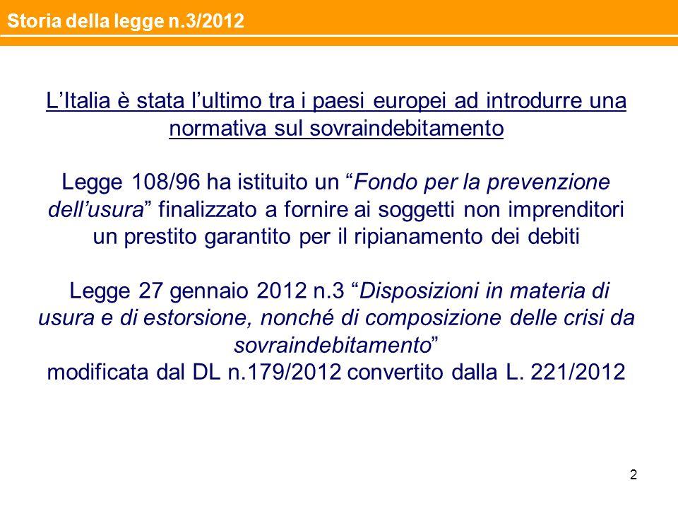 LItalia è stata lultimo tra i paesi europei ad introdurre una normativa sul sovraindebitamento Legge 108/96 ha istituito un Fondo per la prevenzione d