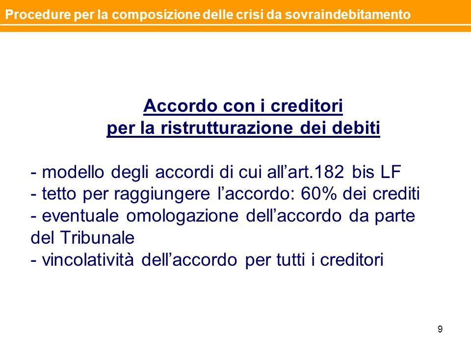 Accordo con i creditori per la ristrutturazione dei debiti - modello degli accordi di cui allart.182 bis LF - tetto per raggiungere laccordo: 60% dei