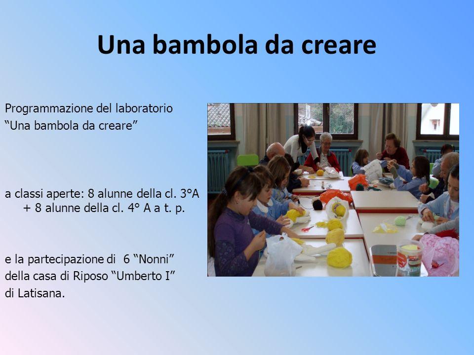 Una bambola da creare Programmazione del laboratorio Una bambola da creare a classi aperte: 8 alunne della cl. 3°A + 8 alunne della cl. 4° A a t. p. e