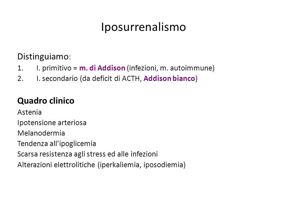 Iposurrenalismo Distinguiamo : 1.I. primitivo = m. di Addison (infezioni, m. autoimmune) 2.I. secondario (da deficit di ACTH, Addison bianco) Quadro c