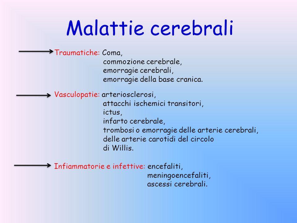 Malattie cerebrali Traumatiche: Coma, commozione cerebrale, emorragie cerebrali, emorragie della base cranica. Vasculopatie: arteriosclerosi, attacchi