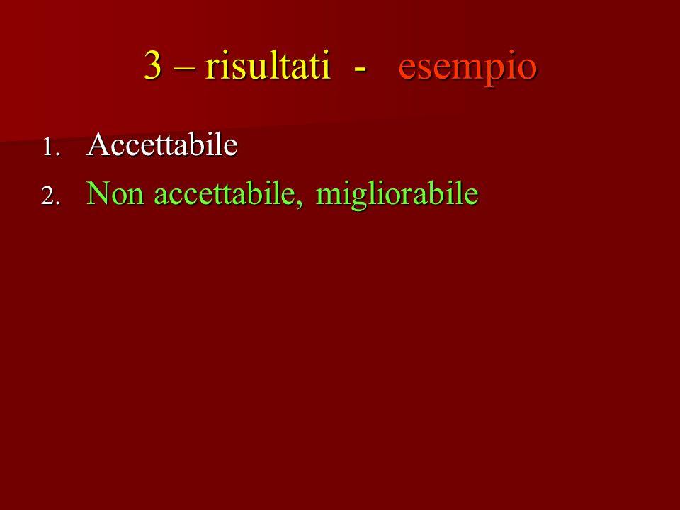 1. Accettabile 2. Non accettabile, migliorabile 3 – risultati - esempio