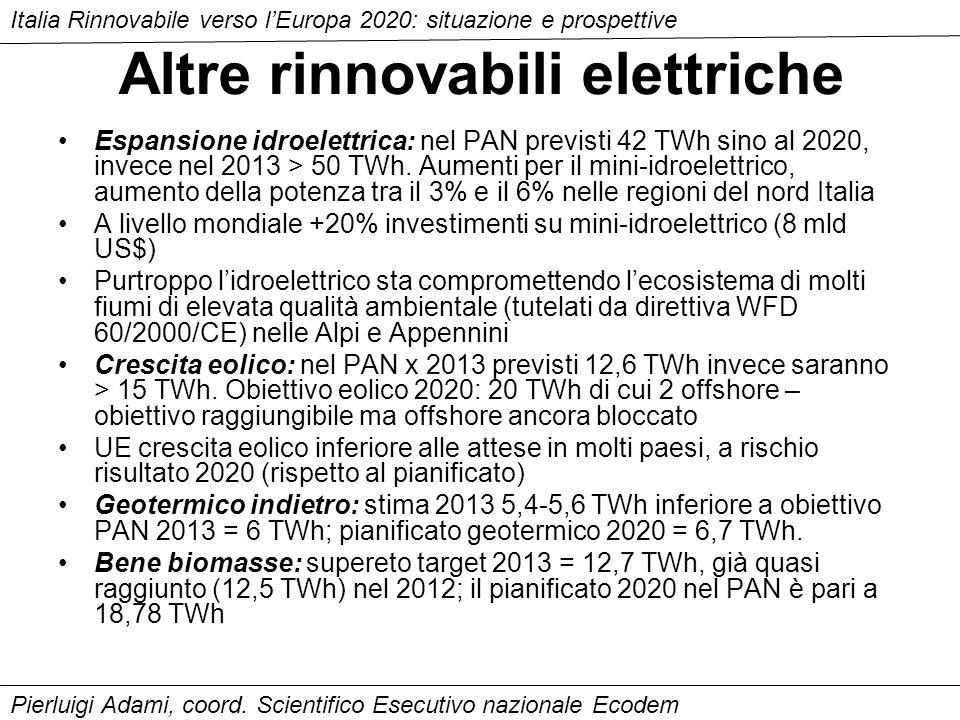Altre rinnovabili elettriche Espansione idroelettrica: nel PAN previsti 42 TWh sino al 2020, invece nel 2013 > 50 TWh.