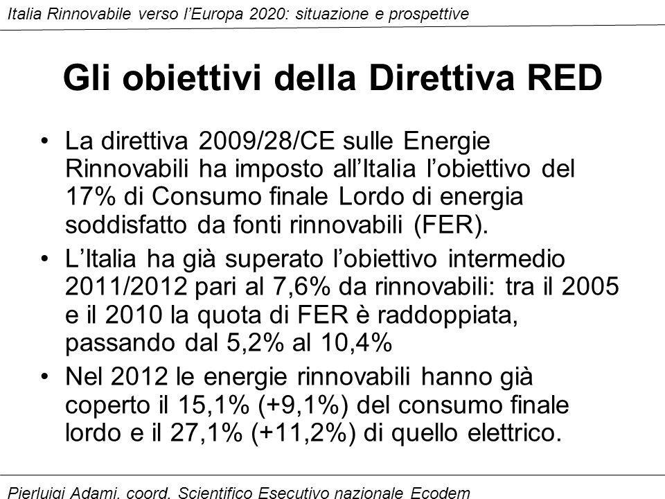 Italia Rinnovabile verso lEuropa 2020: situazione e prospettive Pierluigi Adami, coord.