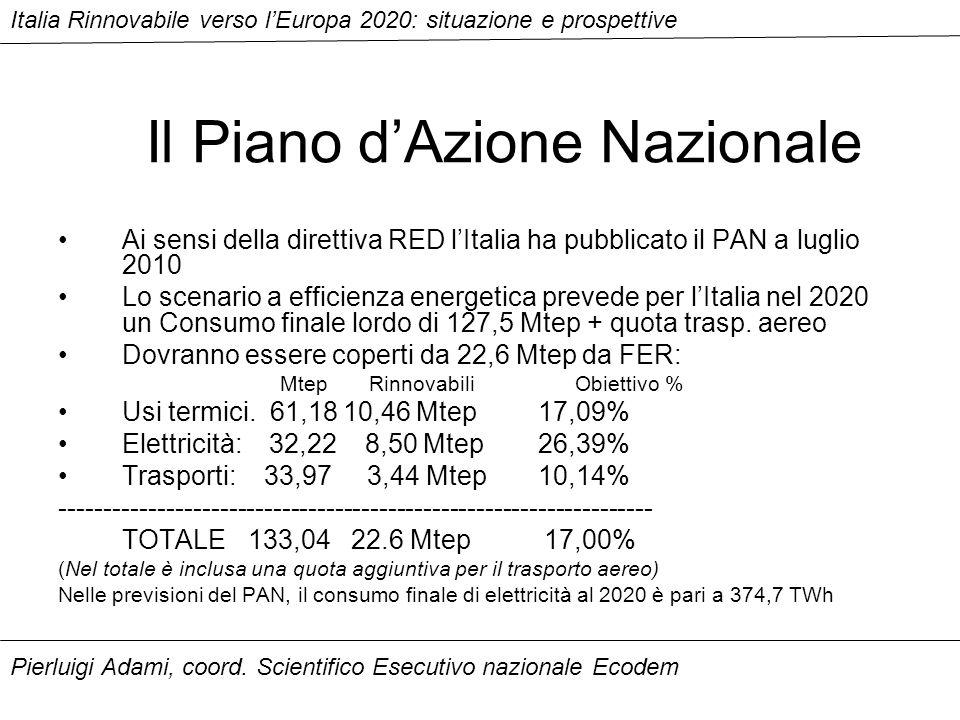 Il Piano dAzione Nazionale Ai sensi della direttiva RED lItalia ha pubblicato il PAN a luglio 2010 Lo scenario a efficienza energetica prevede per lItalia nel 2020 un Consumo finale lordo di 127,5 Mtep + quota trasp.
