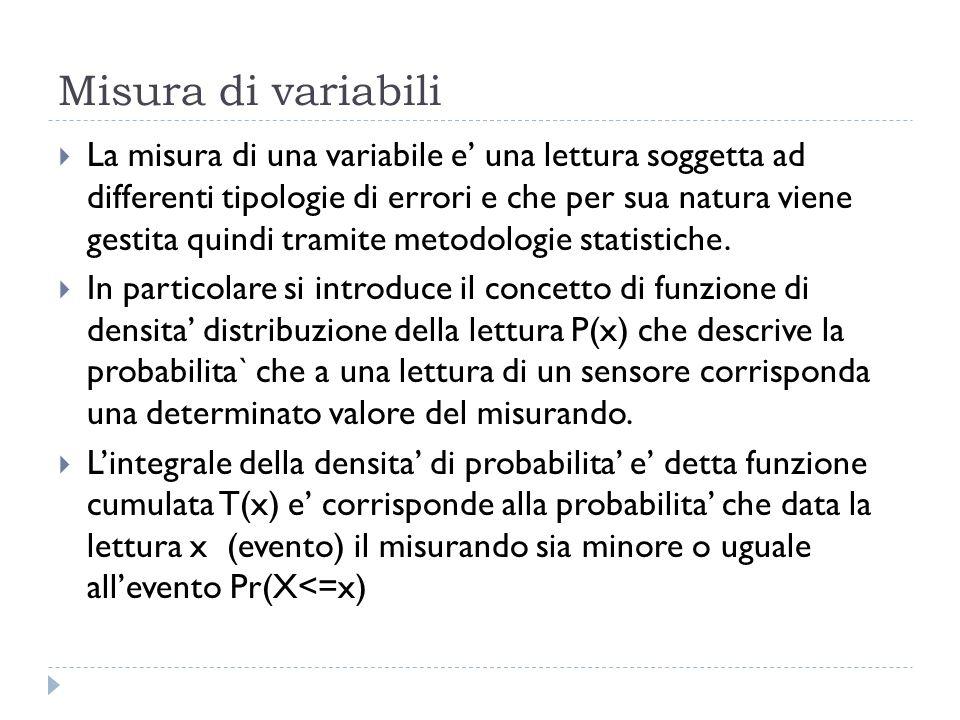 Misura di variabili La misura di una variabile e una lettura soggetta ad differenti tipologie di errori e che per sua natura viene gestita quindi tram