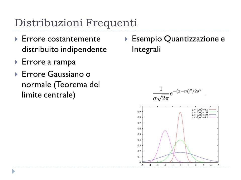 Distribuzioni Frequenti Errore costantemente distribuito indipendente Errore a rampa Errore Gaussiano o normale (Teorema del limite centrale) Esempio