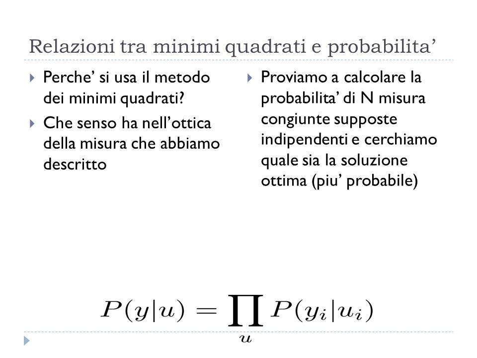 Relazioni tra minimi quadrati e probabilita Perche si usa il metodo dei minimi quadrati? Che senso ha nellottica della misura che abbiamo descritto Pr