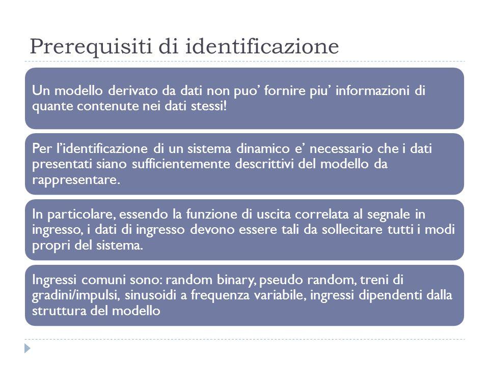 Prerequisiti di identificazione Un modello derivato da dati non puo fornire piu informazioni di quante contenute nei dati stessi! Per lidentificazione