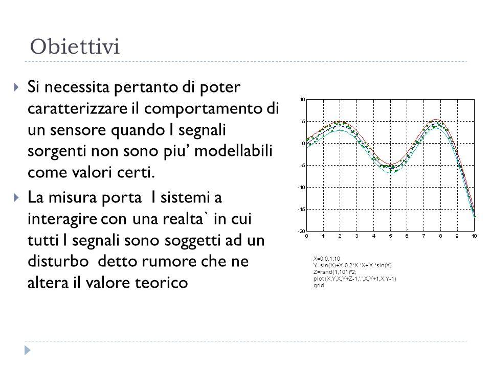 Obiettivi Si necessita pertanto di poter caratterizzare il comportamento di un sensore quando I segnali sorgenti non sono piu modellabili come valori