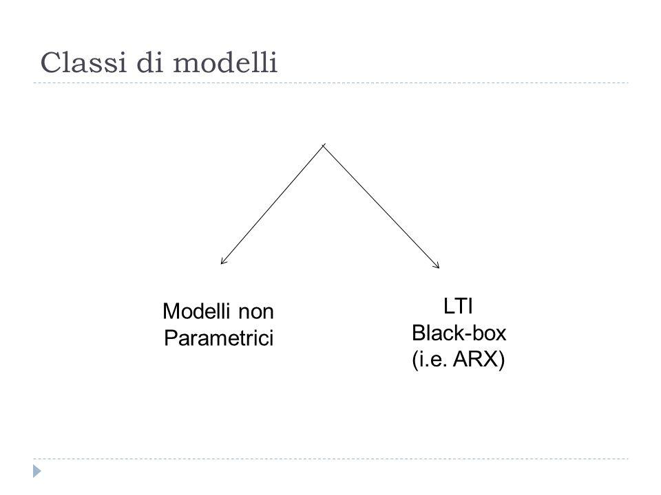 Classi di modelli LTI Black-box (i.e. ARX) Modelli non Parametrici