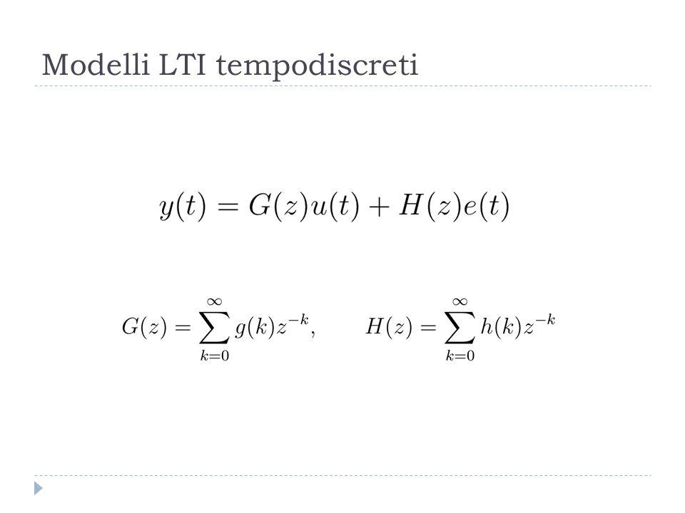 Modelli LTI tempodiscreti
