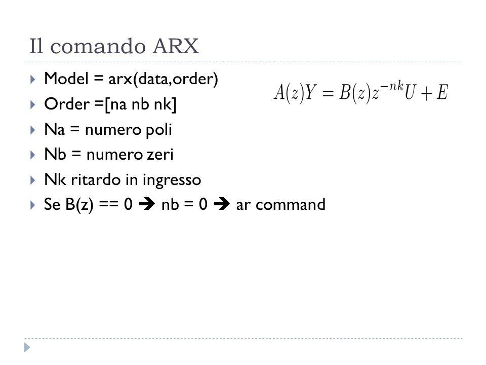 Il comando ARX Model = arx(data,order) Order =[na nb nk] Na = numero poli Nb = numero zeri Nk ritardo in ingresso Se B(z) == 0 nb = 0 ar command