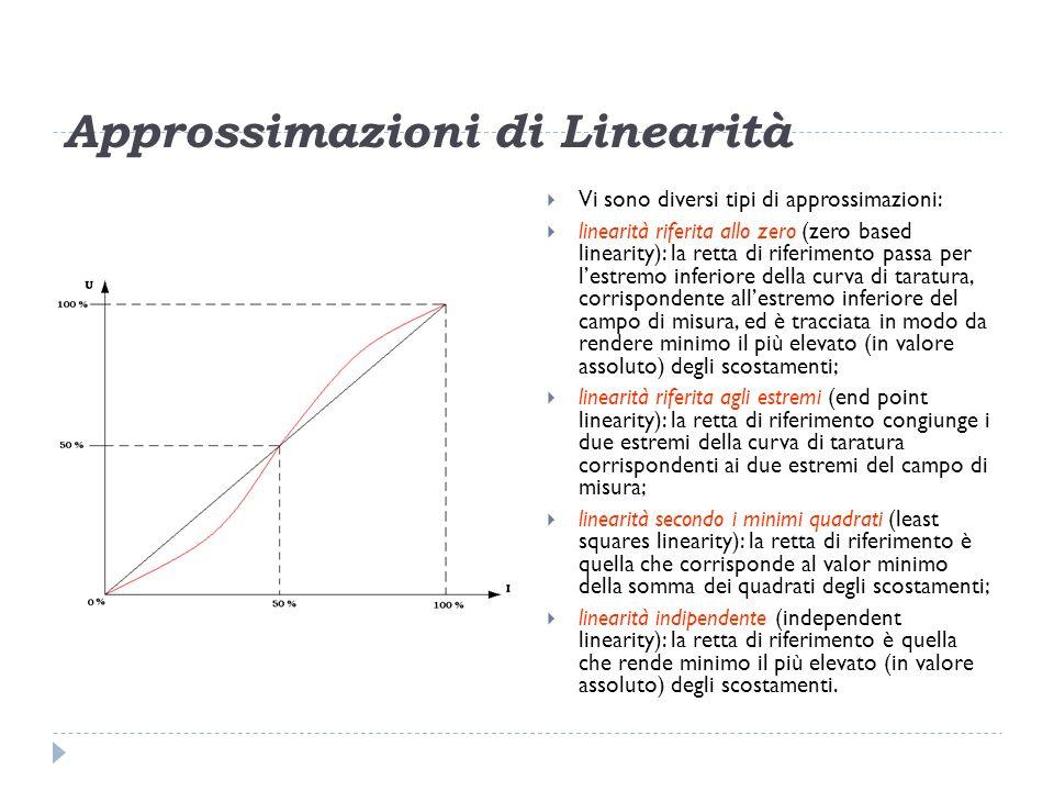 Approssimazioni di Linearità Vi sono diversi tipi di approssimazioni: linearità riferita allo zero (zero based linearity): la retta di riferimento pas