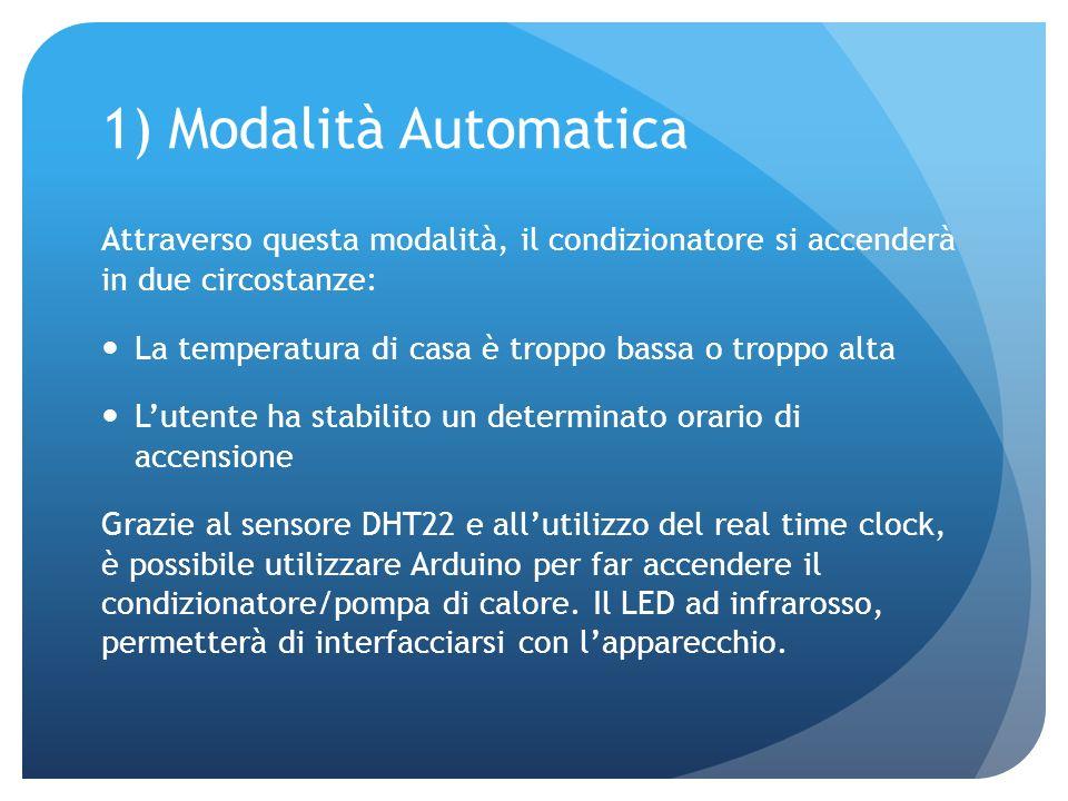 1) Modalità Automatica Attraverso questa modalità, il condizionatore si accenderà in due circostanze: La temperatura di casa è troppo bassa o troppo a