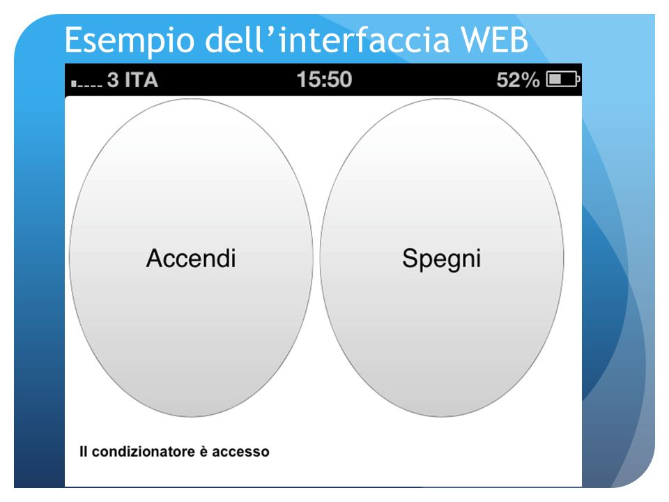 Esempio dellinterfaccia WEB