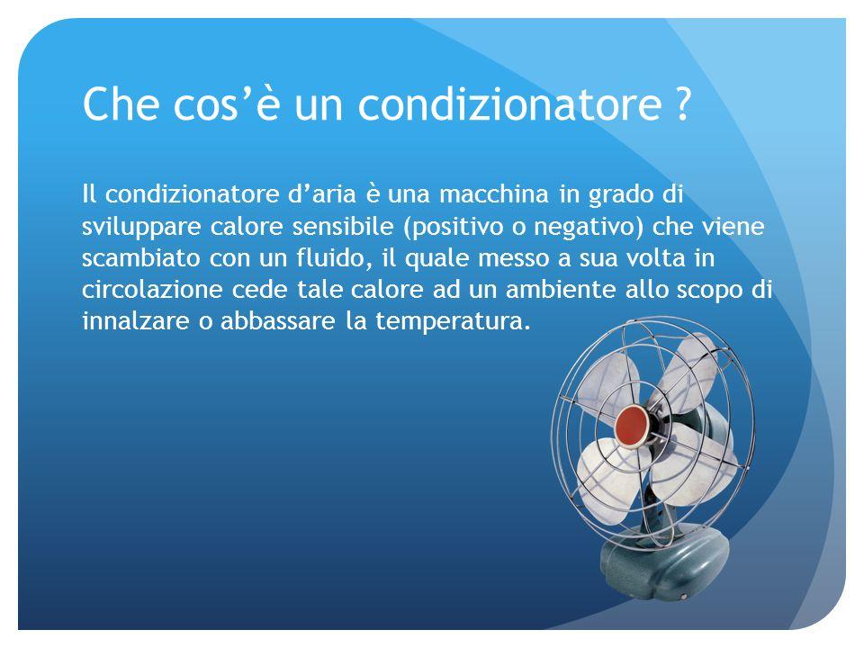 Che cosè un condizionatore ? Il condizionatore daria è una macchina in grado di sviluppare calore sensibile (positivo o negativo) che viene scambiato