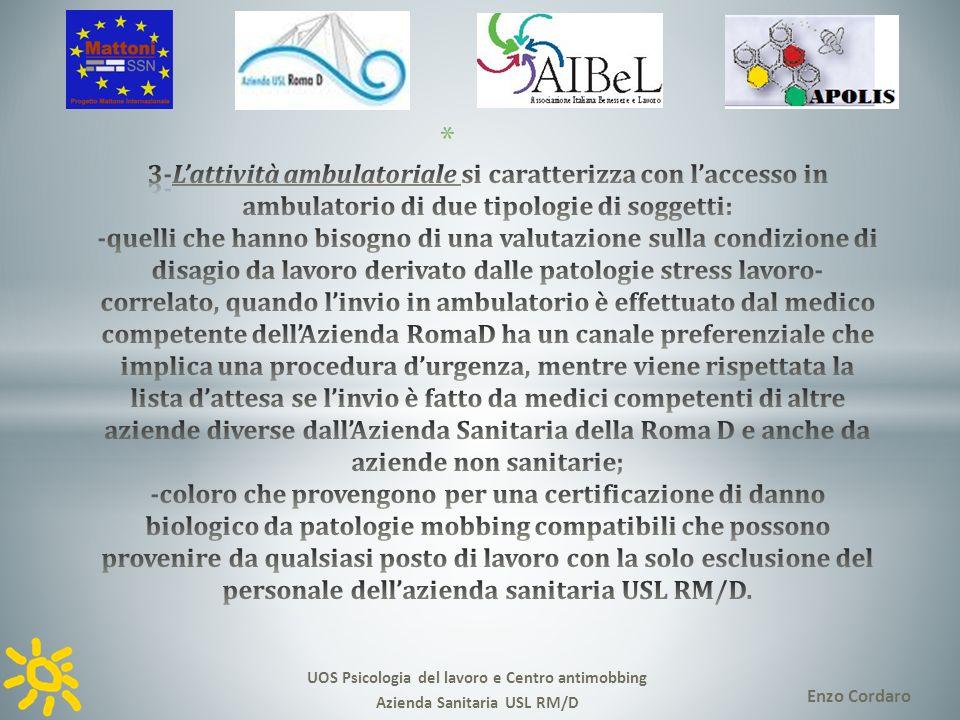 UOS Psicologia del lavoro e Centro antimobbing Azienda Sanitaria USL RM/D Enzo Cordaro